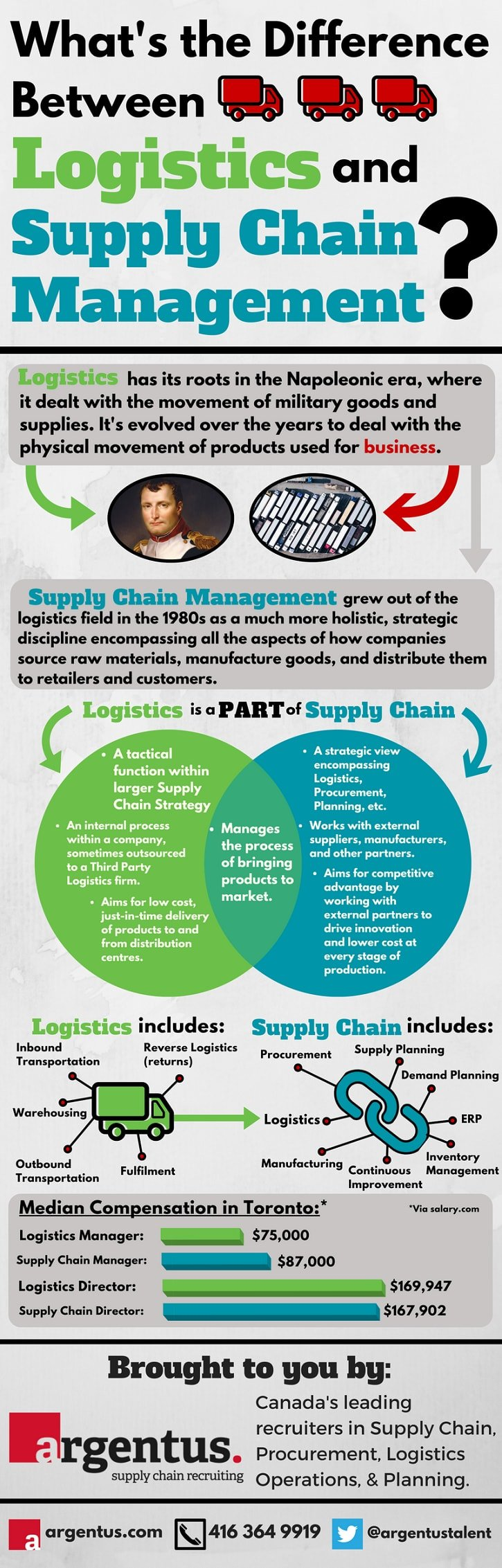 What is the 'Supply Chain' A supply chain is a network between a company and its suppliers to produce and distribute a specific product, and the supply chain represents the steps it takes to get the product or service to the customer.
